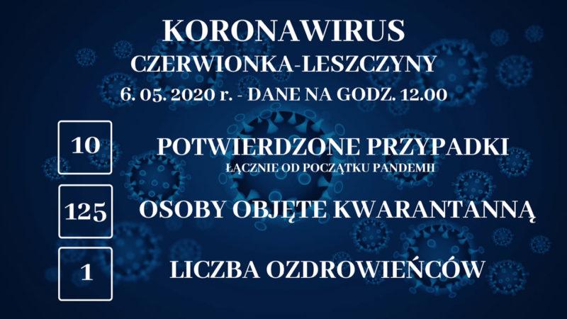10 potwierdzonych przypadków w Czerwionce-Leszczynach
