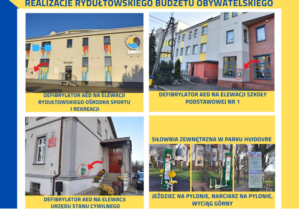 Kolejna edycja budżetu obywatelskiego w Rydułtowach