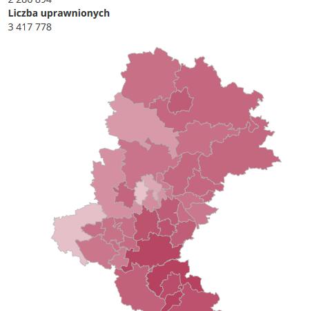 Wyniki wyborów: Trzaskowski na Śląsku, w regionie Duda