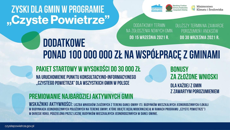 36 śląskich gmin na liście wstydu